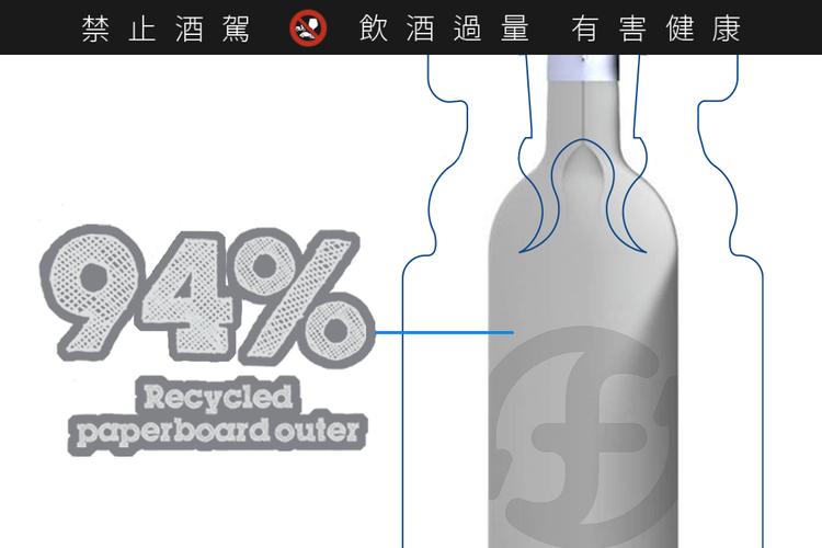 紙酒瓶外層包裝94%來自於再生紙。圖/摘自Frugalpac臉書。