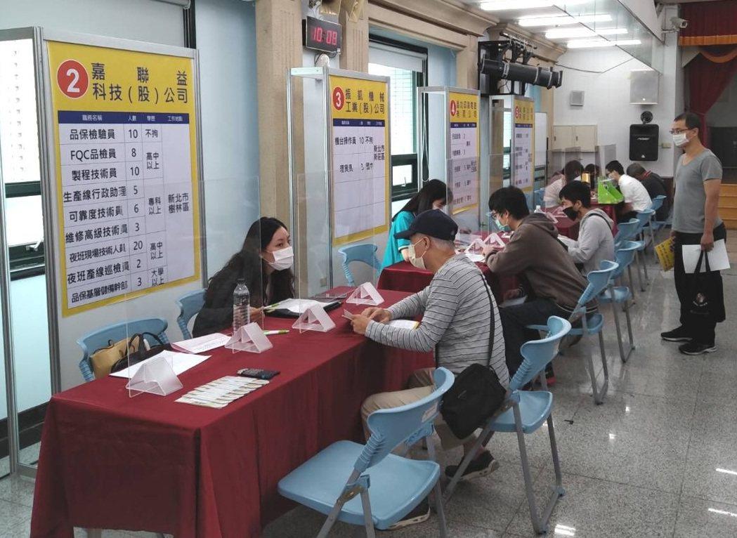 新北3月起每周舉辦聯合徵才,將釋逾6000職缺。圖/新北勞工局提供