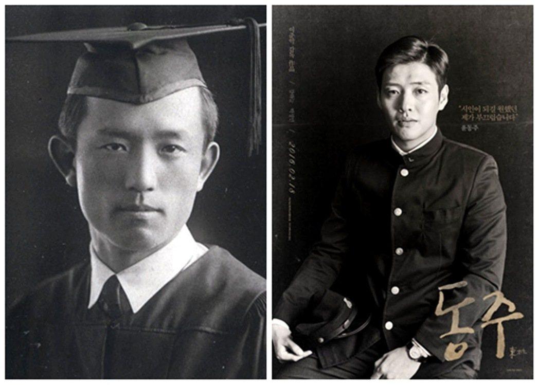 左為尹東柱本人,右為尹東柱傳記電影中,飾演尹東柱的韓星姜河那 圖/維基百科、《東...