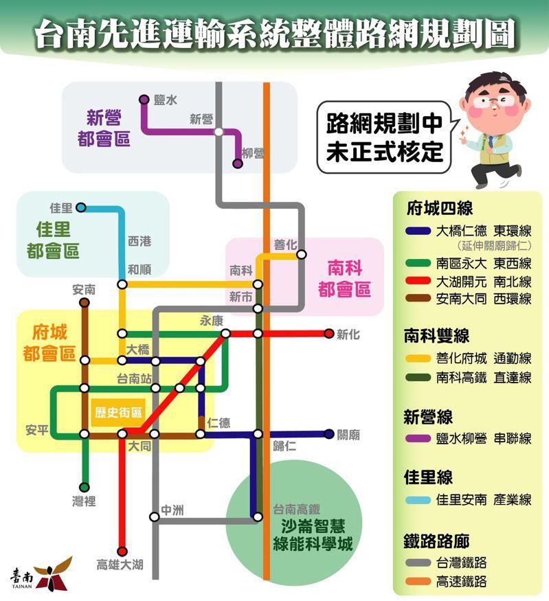 台南市政府完成捷運整體路網規畫,並提報交通部審議,作為台南市未來建設捷運的藍圖。圖/台南市交通局提供