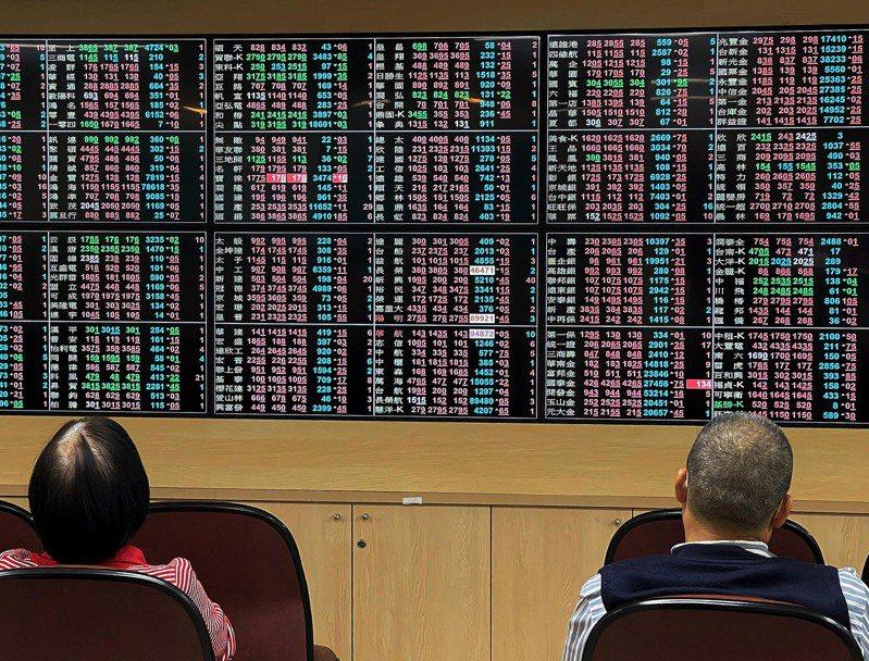 台股3日上下震盪達327點,鴻海、金融和塑化走堅,終場大漲264點,收在16211點,收復月線和萬六關卡。 中央社