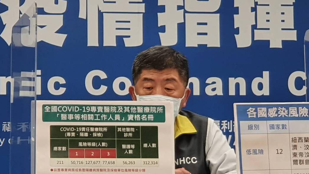 陳時中表示,首批AZ疫苗11.7萬劑,已於上午10點21分由韓國大韓航空KE69...