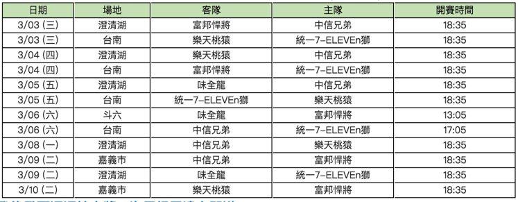 近日的中華職棒熱身賽事資訊,唯實際賽程與異動仍以中華職棒大聯盟全球資訊網官方網站...