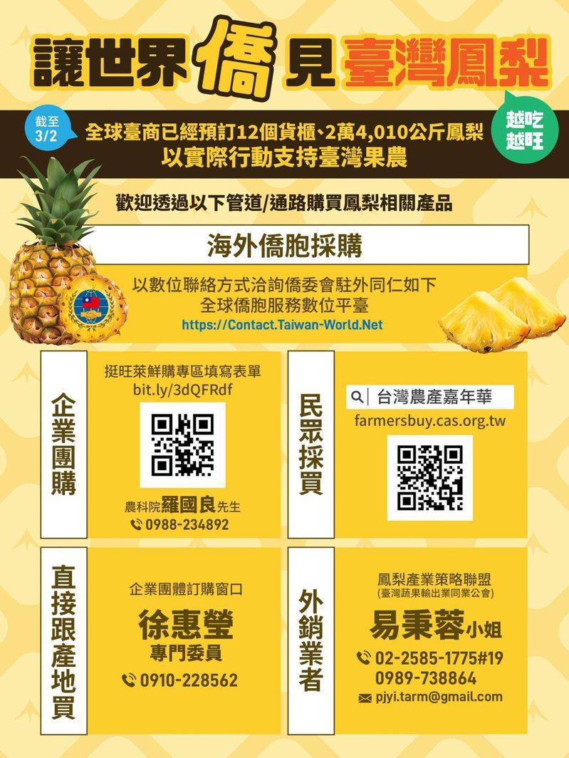僑委會製作的圖表,呼籲海外僑胞一起購買鳳梨挺台灣。圖/取自僑委會臉書