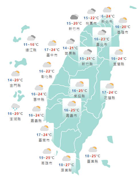 縣市預報。圖/取自氣象局網站