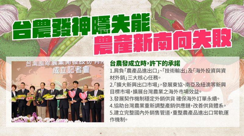 國民黨批評台農發在鳳梨之亂神隱。圖/國民黨提供