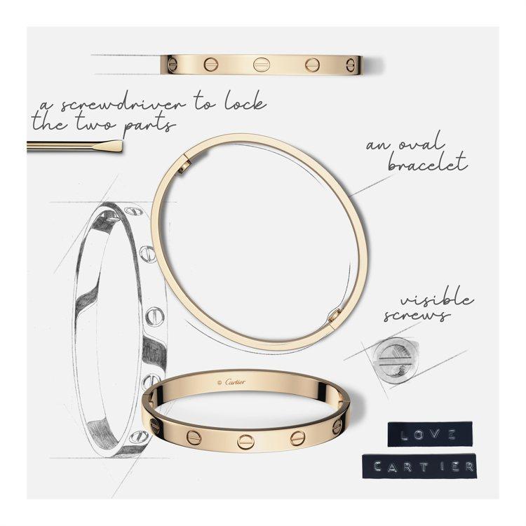 卡地亞LOVE手環設計草稿。圖/卡地亞提供