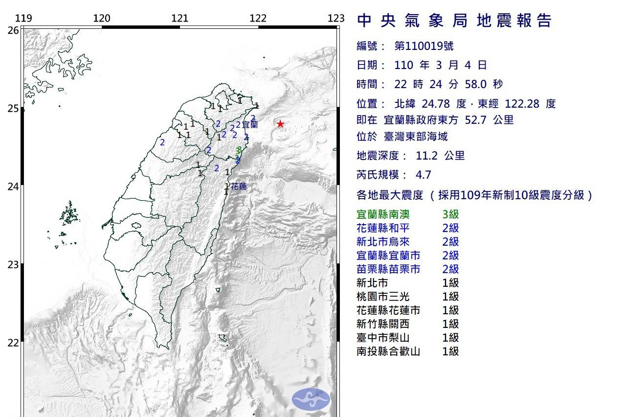 10:24規模4.7地震北部超有感 氣象局曝原因:算很少見