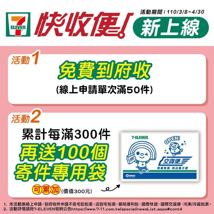 7-ELEVEN「快收便」服務3月8日起正式上線,單次申請滿50件就能免費到府收...