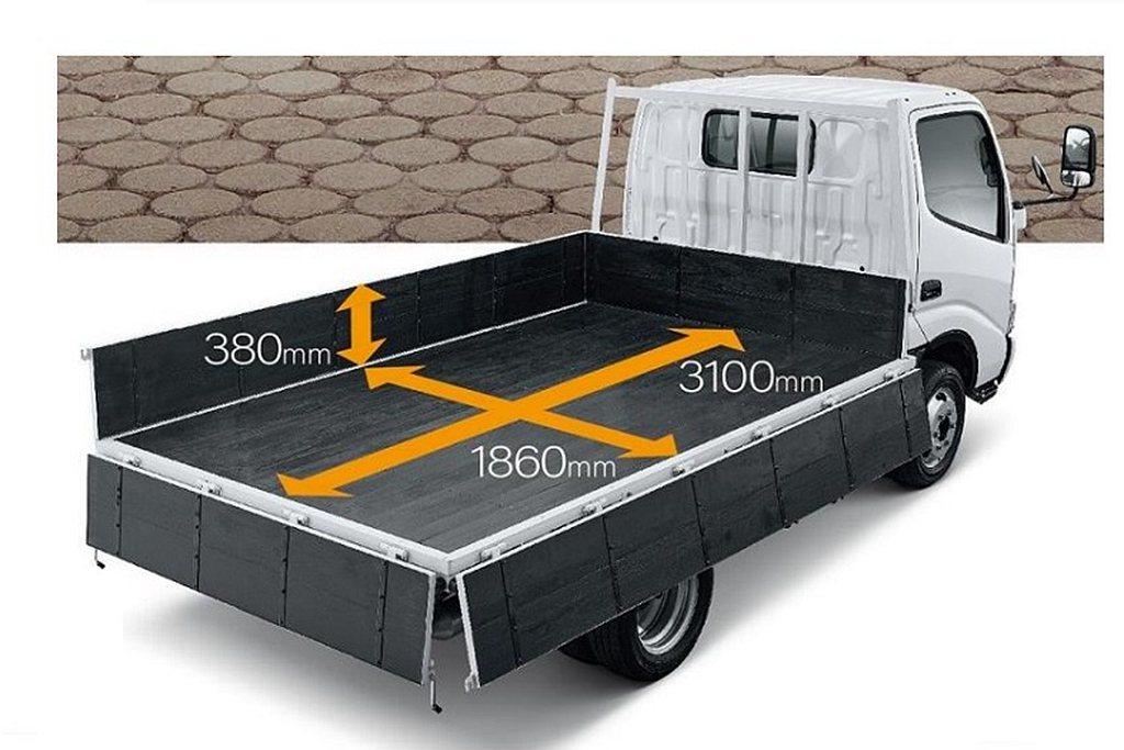 框式完成車具備寬1,860mm、深3,100mm的載貨空間,扣除空車重量後原廠表...