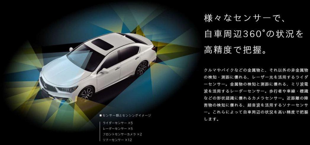 Honda SENSING Elite能夠360度偵測車輛周圍環境。 摘自Hon...