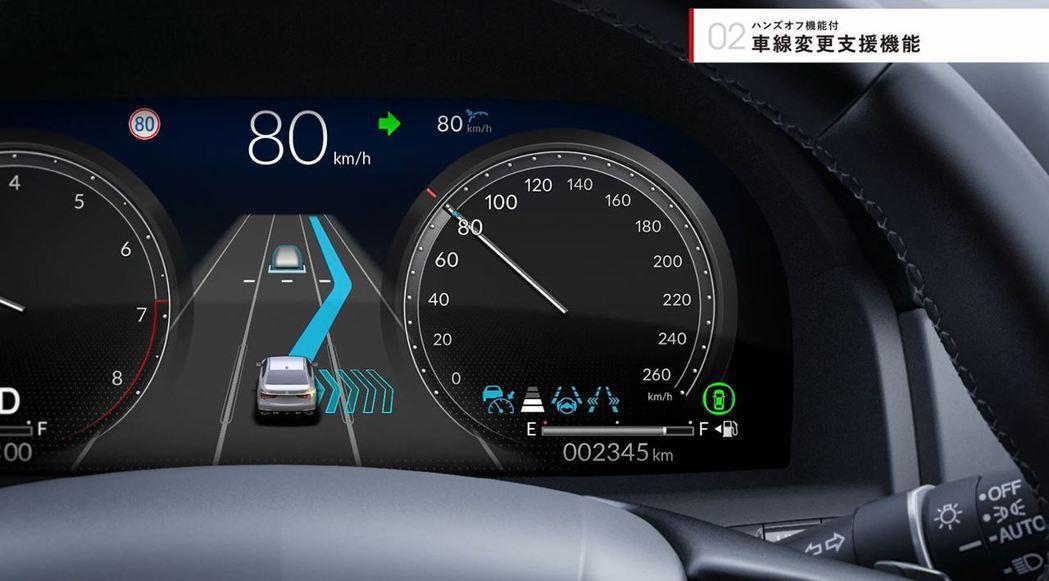 在系統偵測車道安全的情況下便可主動變換車道超車。 摘自Honda