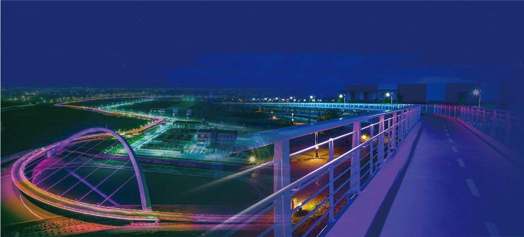 西台灣走向產業創新走廊樞紐,增加在地就業機會。