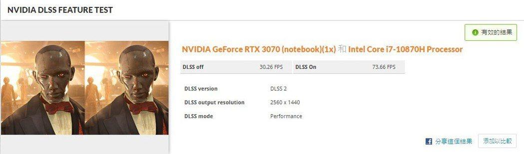 NVIDIA DLSS的光線擬真測試模擬2K顯示輸出關閉DLSS為30.26幀,...