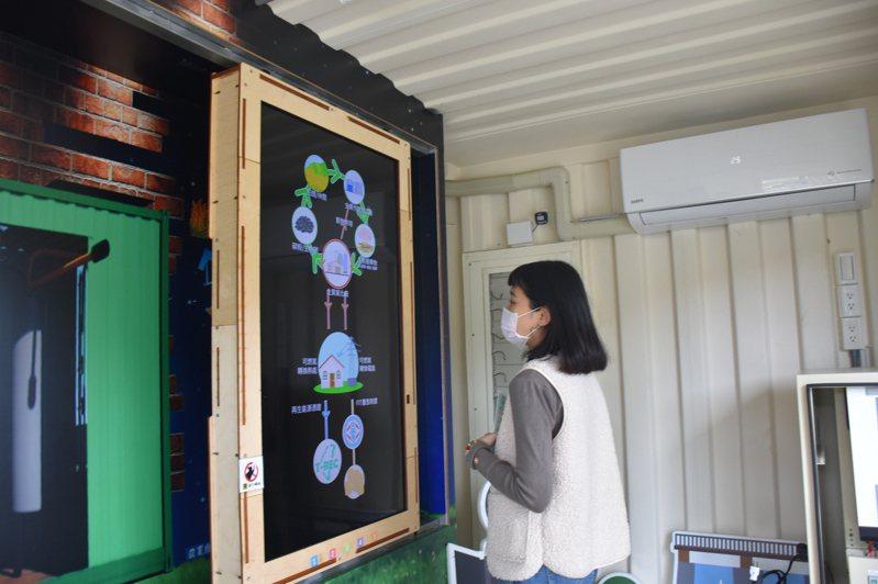 「後山SEE農城」基地有多項展示元件,讓學生及民眾對於綠能有更進一步的認識。記者王思慧/攝影