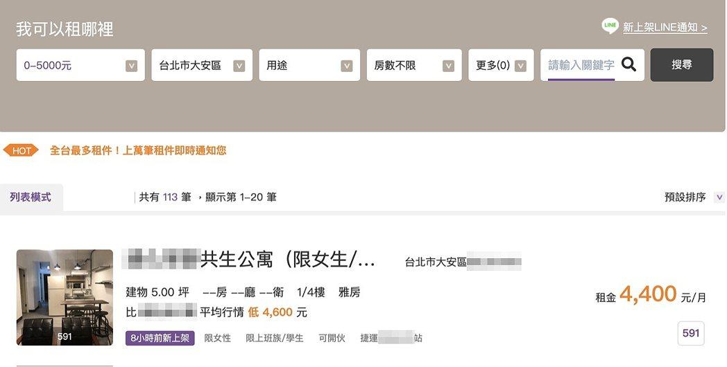 一間位於台北市大安區的雅房,月租僅要4400元,引起網友討論。圖/取自PTT