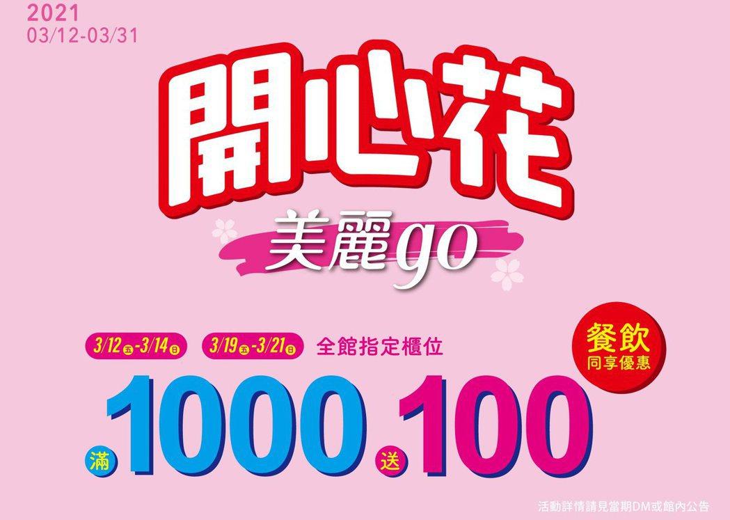 自3月12日起連續雙周五、六、日,推出「開心花.美麗GO」滿額回饋活動,全館指定...