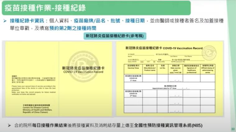 民眾會拿到接種記錄卡,也可透過健保署的「健康存摺」app查看接種紀錄。圖/擷取自...