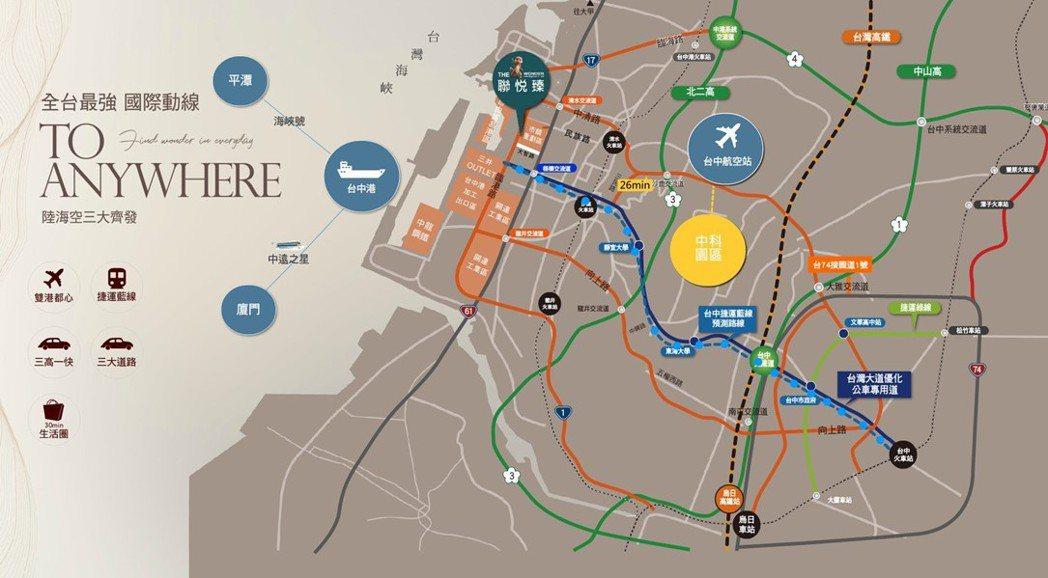 三橫三縱路網、捷運藍線拍板,海陸空交通一次就位。 圖/聯悦建設 提供