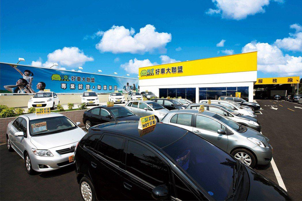 HOT大聯盟加盟車商總數達到了323家,以市占率30%成為國內中古車加盟市場的龍...