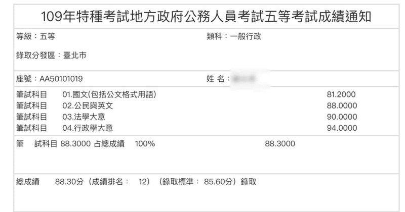 原PO公開成績單。 圖擷自《UberEats台北交流討論區》