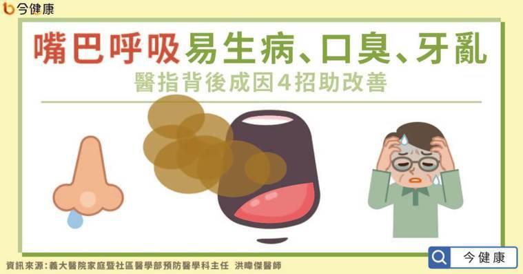 嘴巴呼吸易生病、口臭、牙亂,醫指背後成因4招助改善