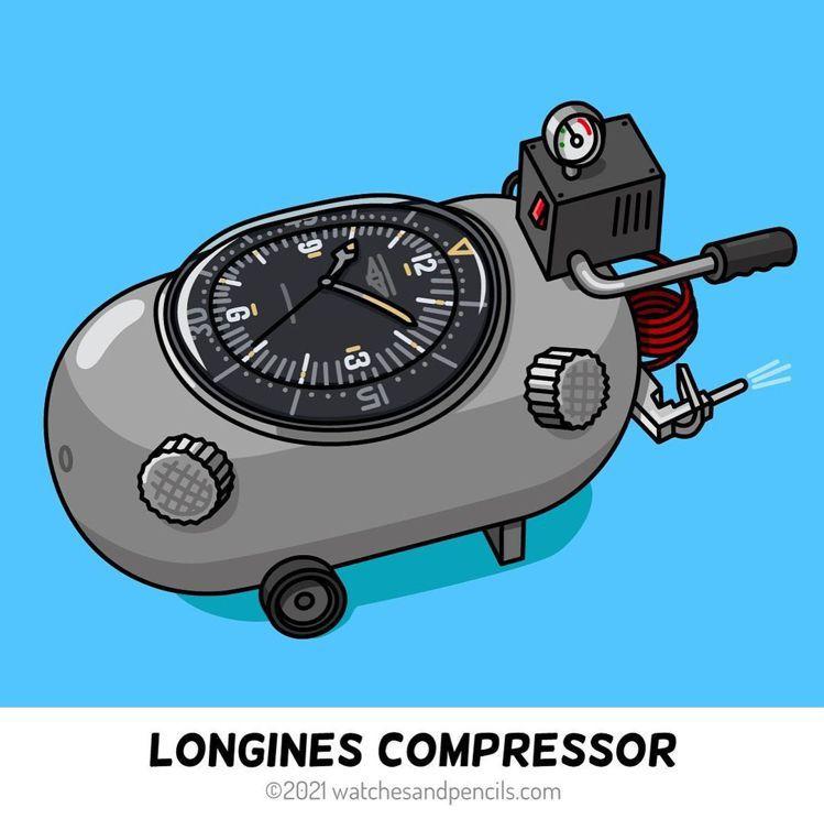 介紹浪琴(Longines)的Compressor潛水表時,Teun van H...