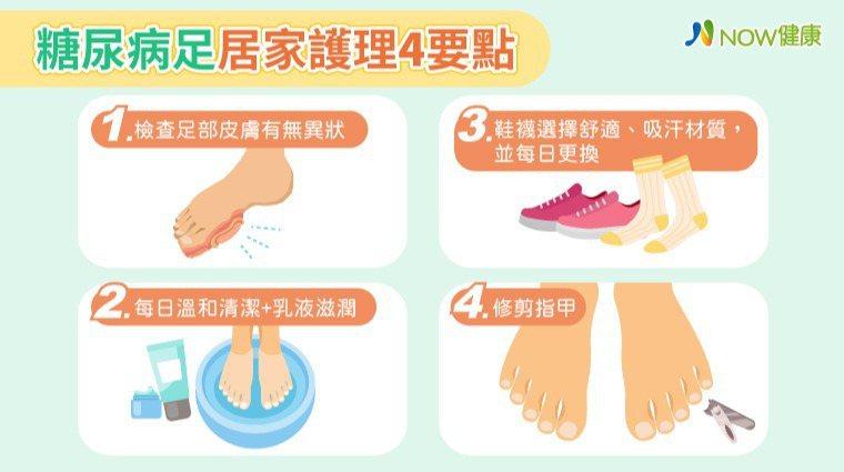 ▲做好平時的足部護理,及早發現問題是非常重要的,可以減少合併症的發生。(圖/NO...