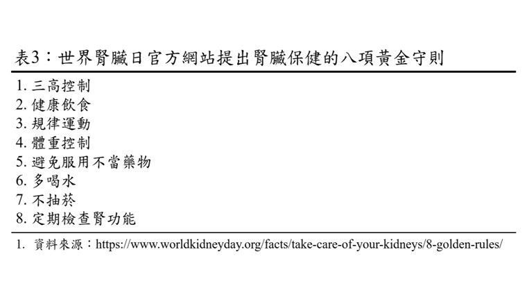 ▲世界腎臟日官方網站提出腎臟保健的8項黃金守則。(圖/衛生福利部國民健康署提供)