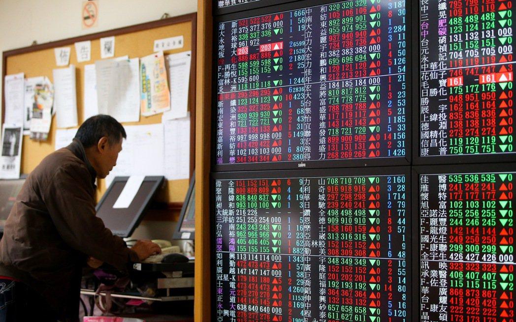 全球低利率仍將持續一段時間,經理人看好高息股商品的投資吸引力提升,建議鎖定成長前...