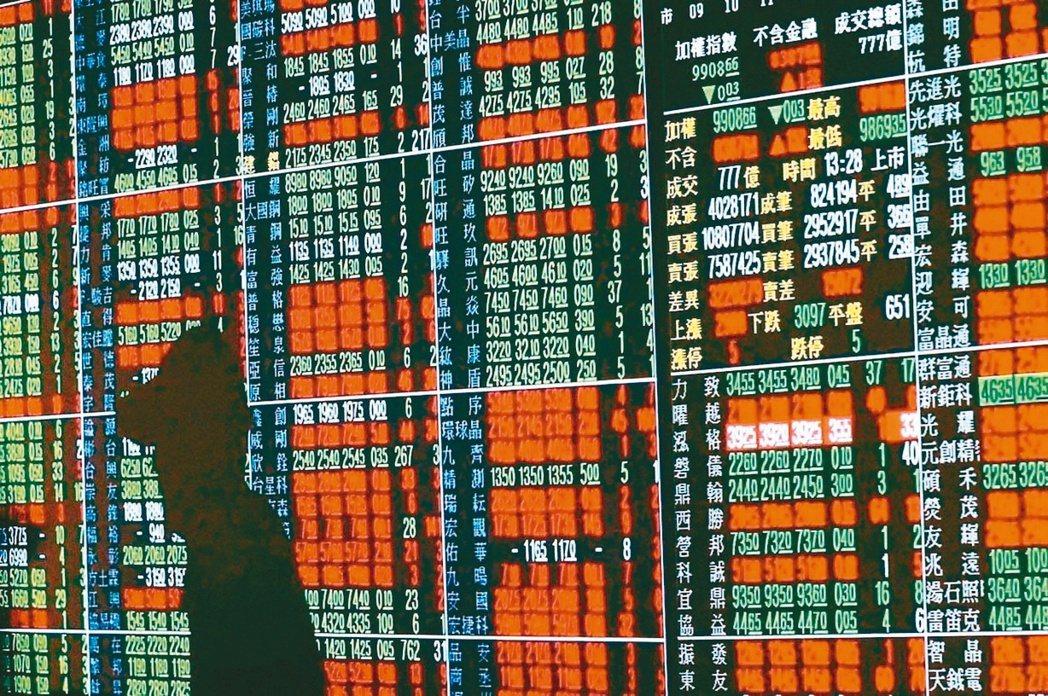 十大投信對第2季基金投資建議,台股、金融股並列推薦首位。(本報系資料庫)