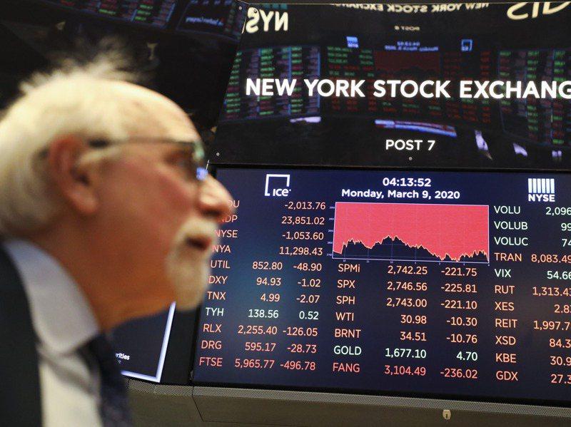 去年3月9日,道瓊工業指數暴跌觸動熔斷機制,是自1997年以來美股史上第二次熔斷。新華社
