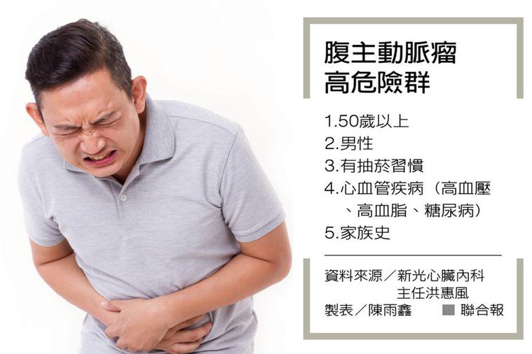 腹主動脈瘤被稱為「隱形殺手」,腹部疼痛時,往往已經破裂。圖/123RF 製表/陳...