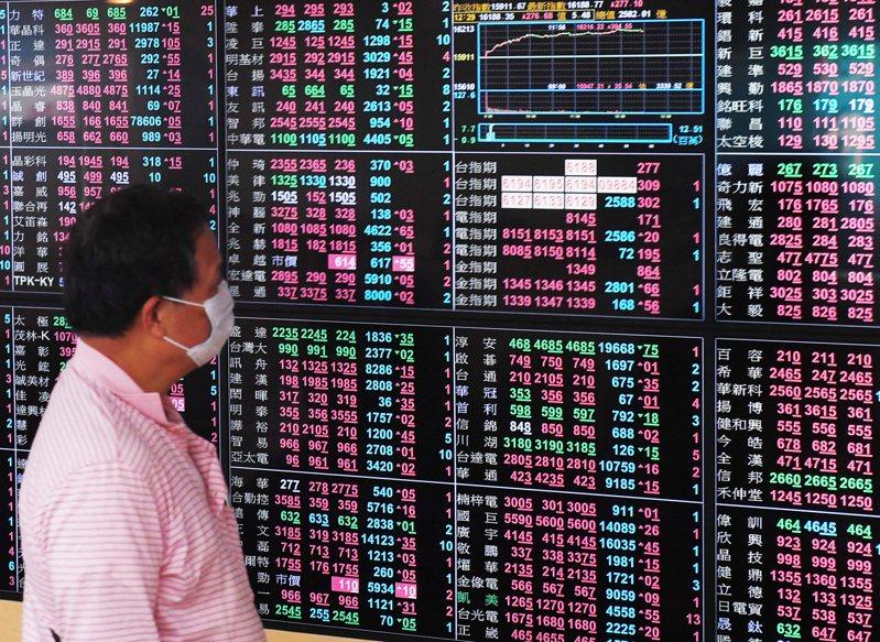 台股今(23)日在美股走揚、台積電(2330)、鴻海(2317)走高下,呈現帶量高檔震盪。 中央社