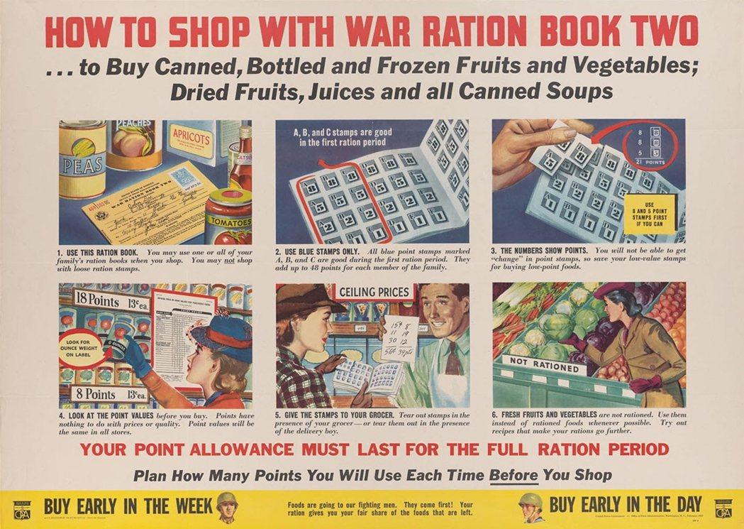 美國1943年,如何領取配給食物的政令宣導。 圖/維基共享