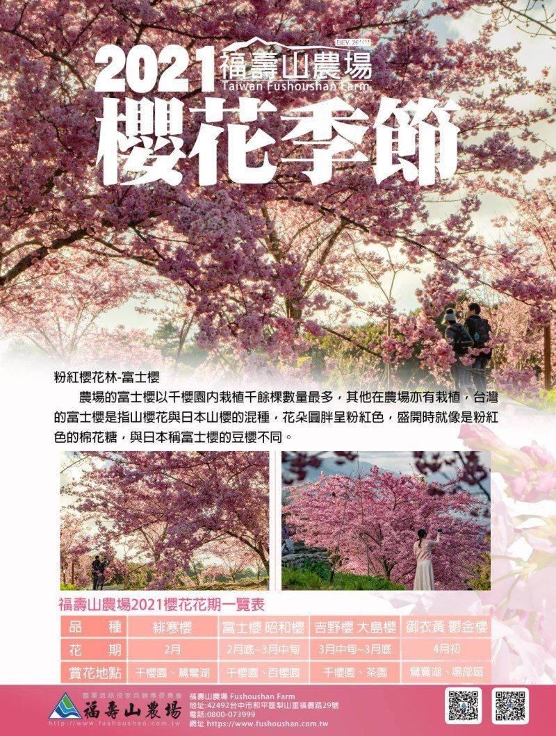 圖片來源:福壽山農場官網
