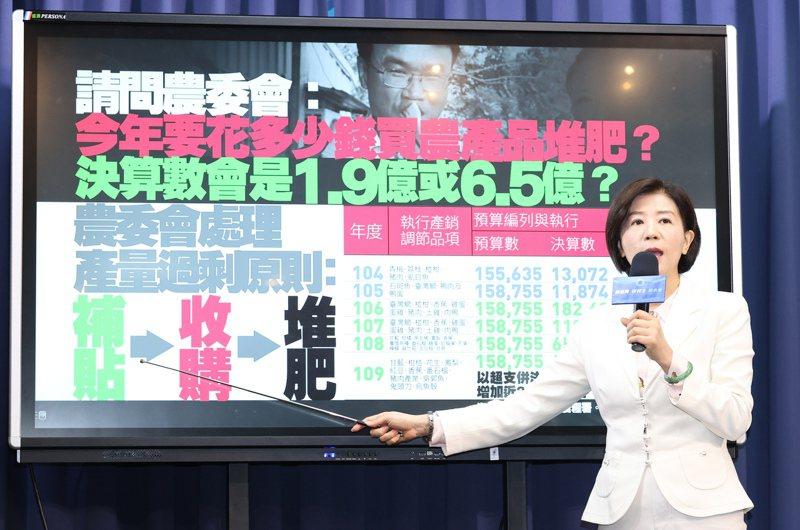 國民黨文傳會主委王育敏昨指責農委會收購的農產多用來堆肥掩埋。記者潘俊宏/攝影