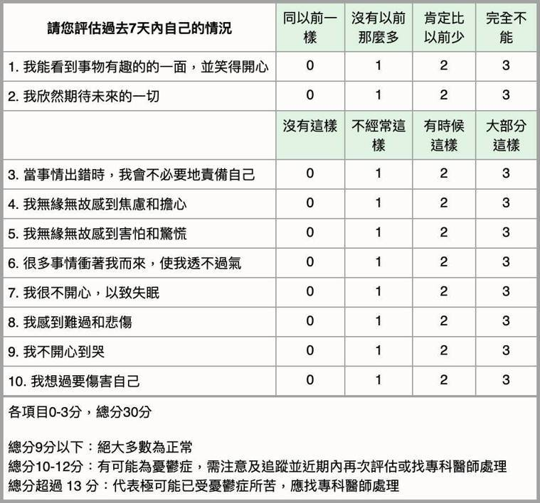 圖片來源/台灣憂鬱症防治協會