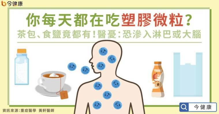 你每天都在吃塑膠微粒?茶包、食鹽竟都有!醫師憂:恐滲入淋巴循環或大腦
