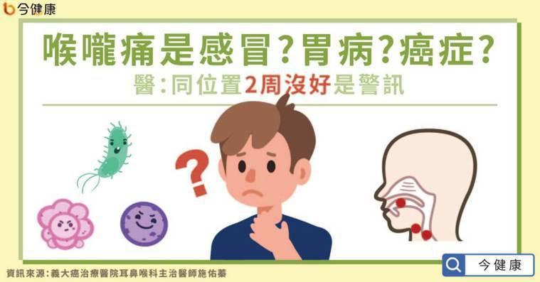 喉嚨痛是感染、胃酸逆流還是癌症?醫師:同位置潰瘍2周沒好是警訊