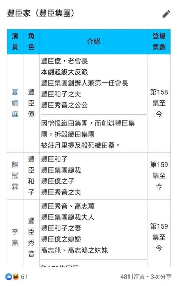 維基百科秀出李燕的新角色。圖/摘自臉書