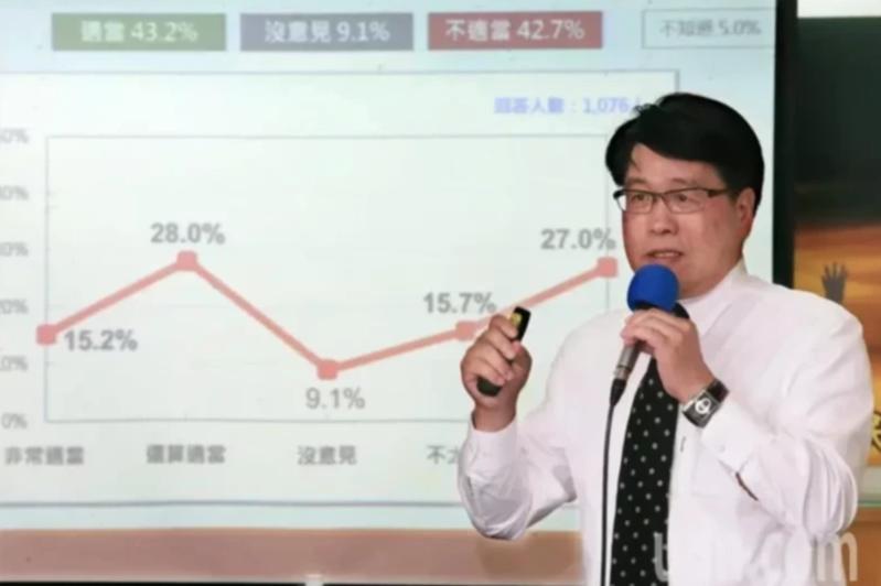 台灣民意基金會董事長游盈隆。本報系資料照