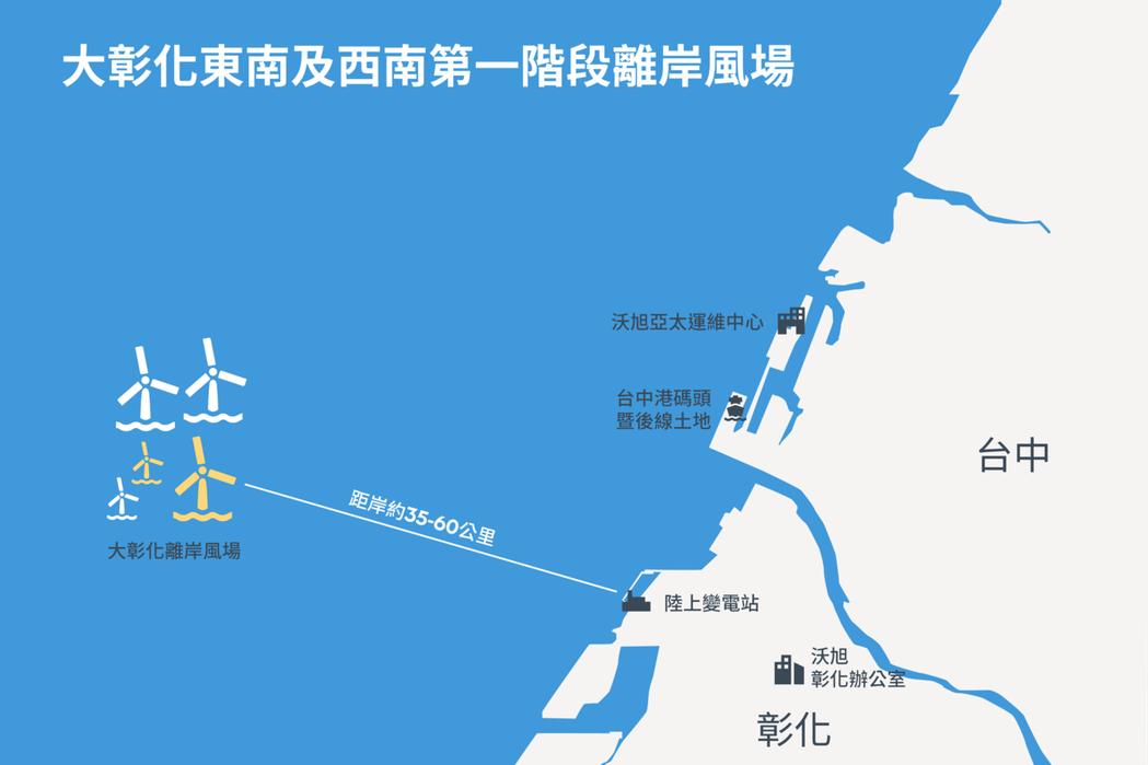 大彰化東南及西南第一階段離岸風場是台灣第一座位於航道外的大規模遠岸風場,預計20...