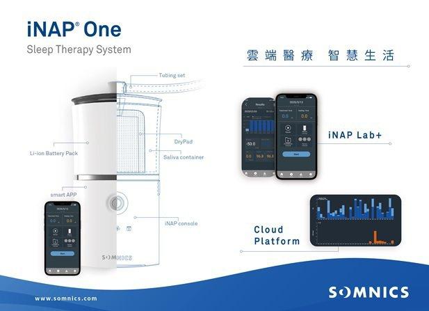萊鎂醫iNAP One負壓睡眠呼吸治療裝置暨解決方案。 萊鎂醫/提供