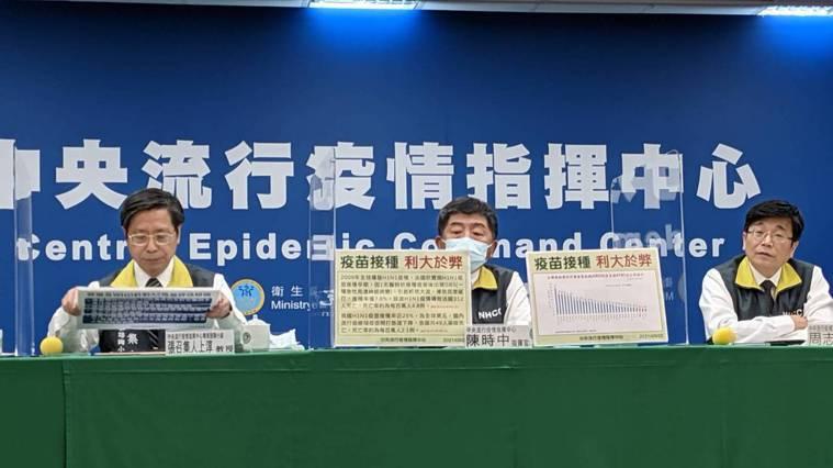 衛福部長陳時中(中)回應國產疫苗問題。記者邱宜君/攝影