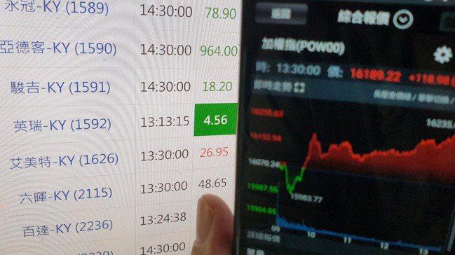 過去幾個月,投資人聞KY股色變。記者陳正興/攝影