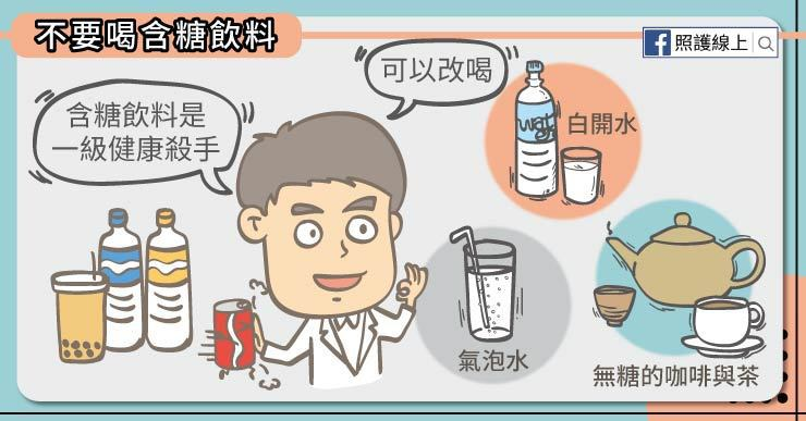 喝含糖飲料會讓你獲取一堆熱量,但身體還是不知道「飽」 圖/照護線上