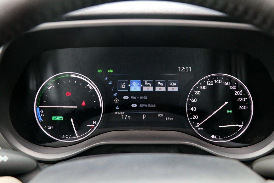 全新改款SIENNA標配TSS 2.0智動駕駛輔助系統,擁有眾多先進主動安全科技...