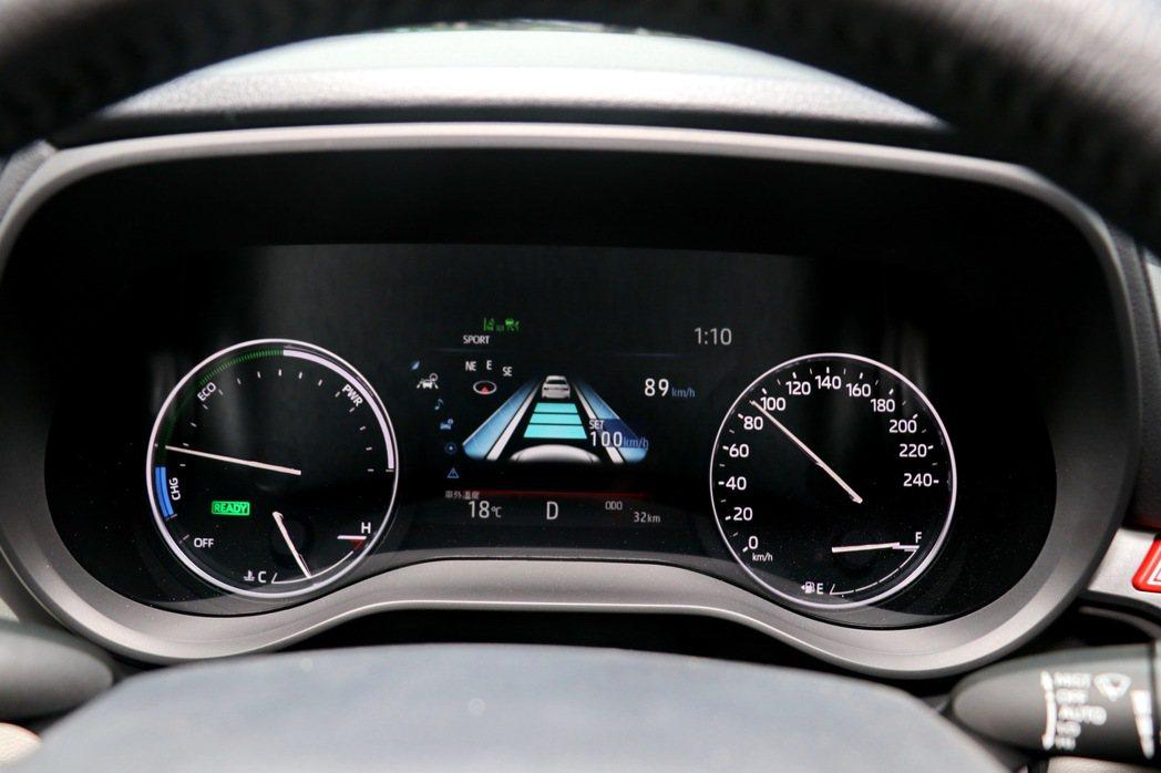 全速域ACC及LTA車道循跡輔助系統所構成的Level 2半自動駕駛,依然能夠發...