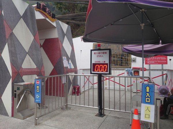 吊橋入口(人數統計沒計算ing)